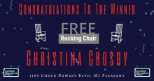 Charleston Apartment Association Winner Announcement